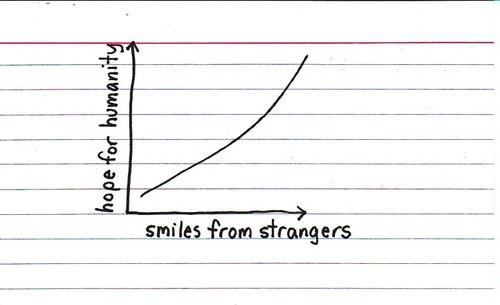 smiles from strangers