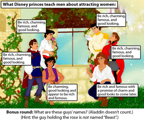 an analysis of the moral and social inclinations of disney princesses Darwincatholic where religion, philosophy and demographics meet because most philosophies that frown on reproduction don't survive monday, december 31, 2007.